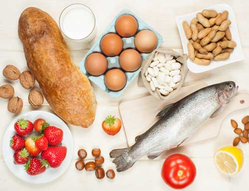 Food Allergies & Intolerance